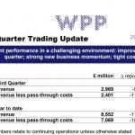 WPP anuncia caida de Ingresos de -9,8% en tercer trimestre .