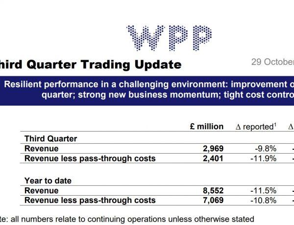 wpp, 3t, third quarter, 2020, programapublicidad
