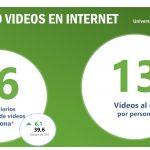 Barlovento Comunicacion: Atresmedia lidera sites y video en internet