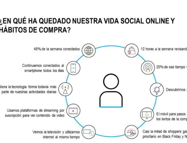 conclusiones, informe , Digital Consumer 2020 , Nielsen Media, Dynata ,programapublicidad