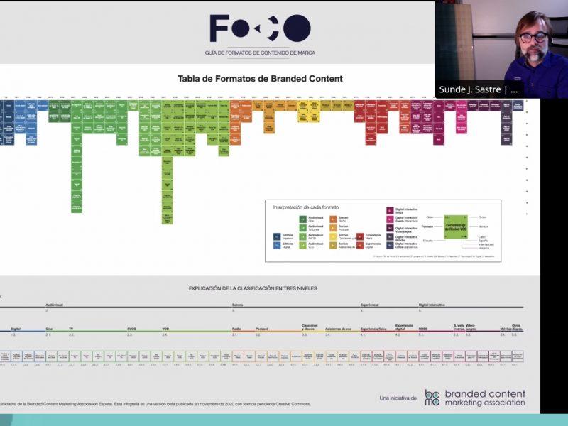foco, ana lorenzo, bcma, tabla , contenidos, programapublicidad