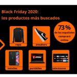 Idealo: El 73 % de los consumidores compraráonline este Black Friday