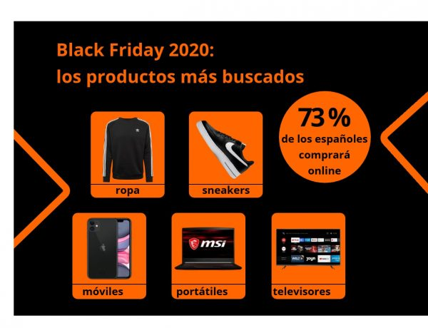 idealo, productos mas buscados, black friday, programapublicidad