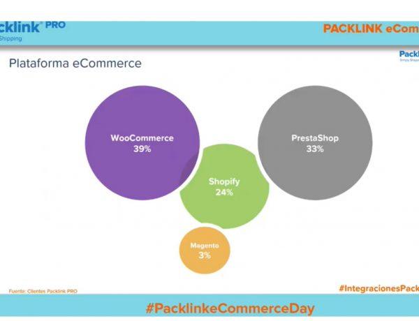 plataformas, ecommerce, packlink, #PacklinkeCommerceDay campaña, navidad, ,programapublicidad
