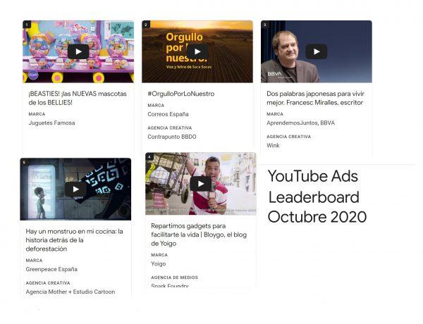 youtube, octubre, leaderboard, programapublicidad