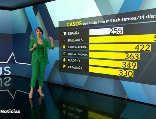 Antena3 Noticias2 ,lider ,martes, 3.007.000 ,17,8% , programapublicidad