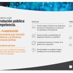 La CNMC critica la falta de planificación y programación de la contratación pública en España.