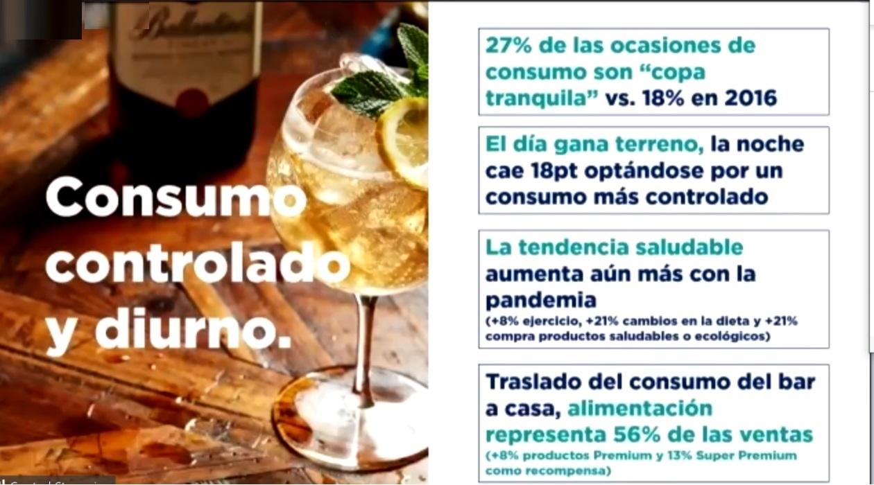 https://www.programapublicidad.com/wp-content/uploads/2021/01/consumo-controlado-diurno-Pernod-Ricard-España-light-espirituosasbebidas-low-alcohol-marketing-programapublicidad.jpg