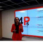 Dentsu X: 40% de responsables de marketing de España preparados para controlar el futuro de sus marcas