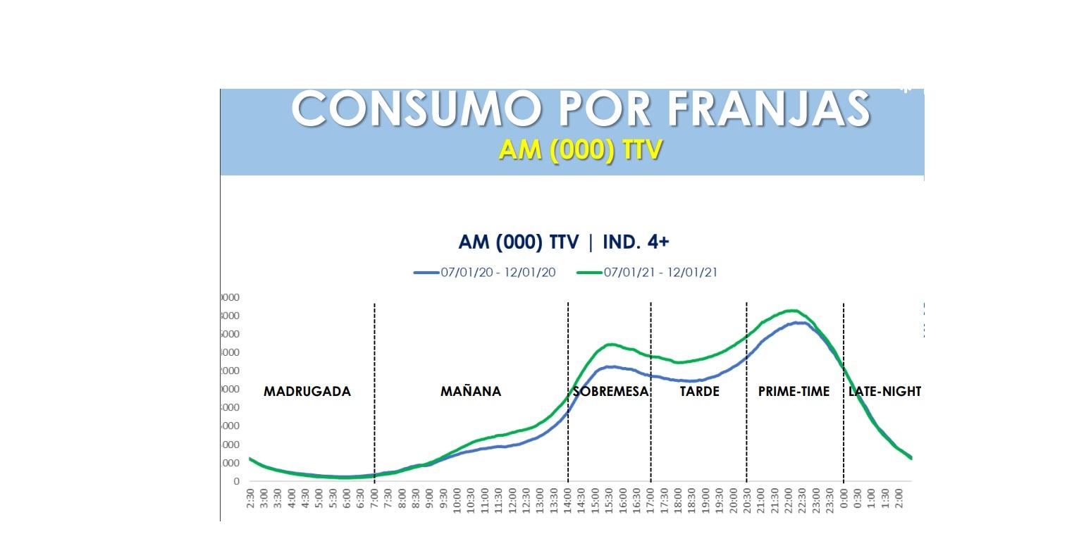 https://www.programapublicidad.com/wp-content/uploads/2021/01/franjas-EFECTO-FILOMENA-TELEVISIÓN-587.000-espectadores-reach-diario-enero-2021tv-programapublicidad.jpg