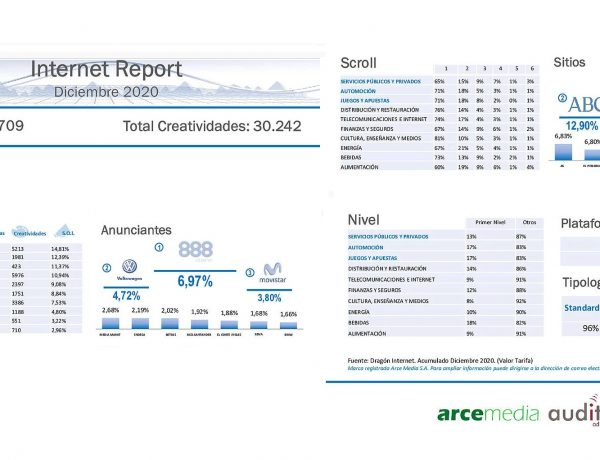 internet, diciembre, 2020, arcemedia, auditsa, programapublicidad