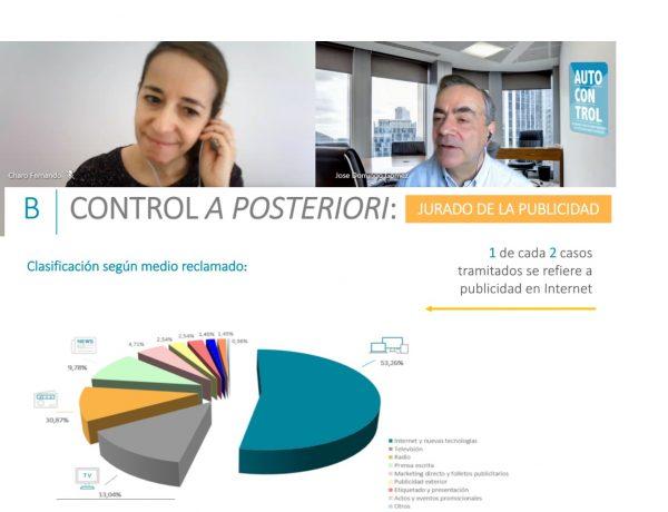 Charo Fernando, Gomez Castallo, autocontrol ,influencers, fallo, programapublicidad