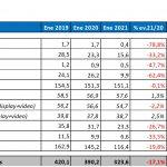 Infoadex: La inversión publicitaria cae un -17,1% en enero de 2021 a 323,6 millones de euros
