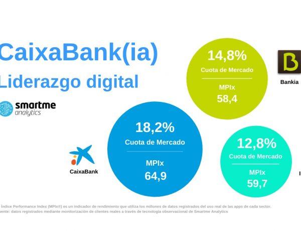 analisis, smartme, CaixaBank, Bankia ,Imagin, analizadas ,canal móvil, programapublicidad