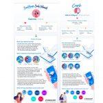 Los anuncios de recompensa cobran fuerza entre parejas jóvenes y profesionales en Mobile gaming
