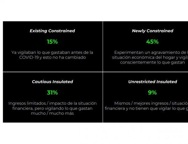 cuatro grupos ,consumidores , 2021 , estudio , NielsenIQ,,programapublicidad