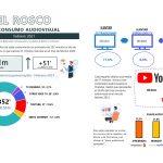 Barlovento: 5 horas y 51 minutos de consumo audiovisual al día en febrero.