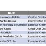Cannes Lions anuncia primeros  jurados españoles de 2021