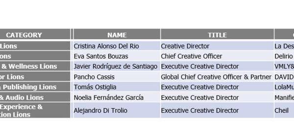 7 ,JURADOS ,ESPAÑOLES, CANNES LIONS, abril, 2021, programapublicidad