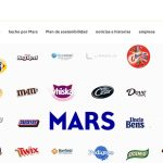 Ogilvy gana la comunicación corporativa de MARS IBERIA