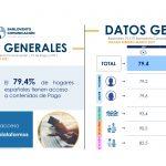 BARÓMETRO TV-OTT: El 79,4% de hogares españoles tienen acceso a contenidos de Pago