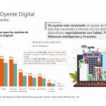 IAB: El 77% de los oyentes de Audio Digital recuerdan haber escuchado publicidad
