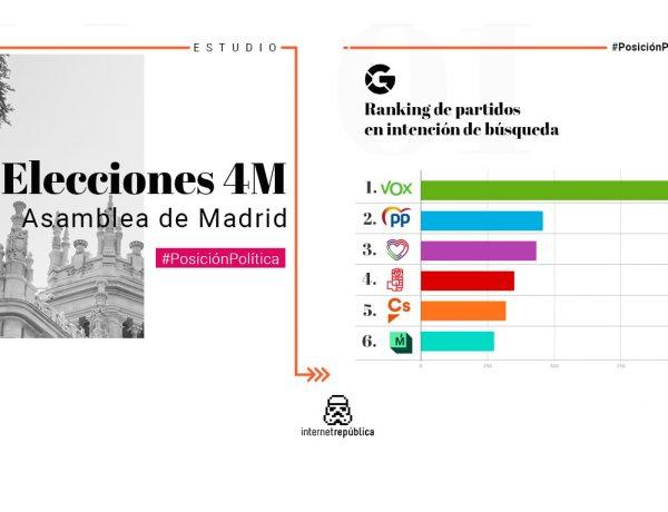 elecciones 4M, asamblea ranking seguidores, ESTUDIO ,INTENCION, POLÍTICA ,ASAMBLEA MADRID ,Internet republica, programapublicidad
