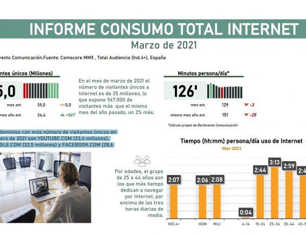 informe , consumo, marzo, barlovento, 2021 ,programapublicidadinforme , consumo, marzo, barlovento, 2021 ,programapublicidad