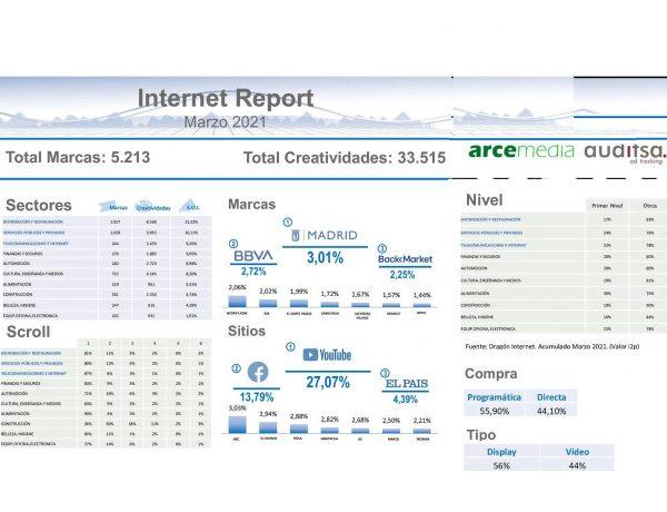 internet report, auditsa, arce media , marzo, 2021, programapublicidad
