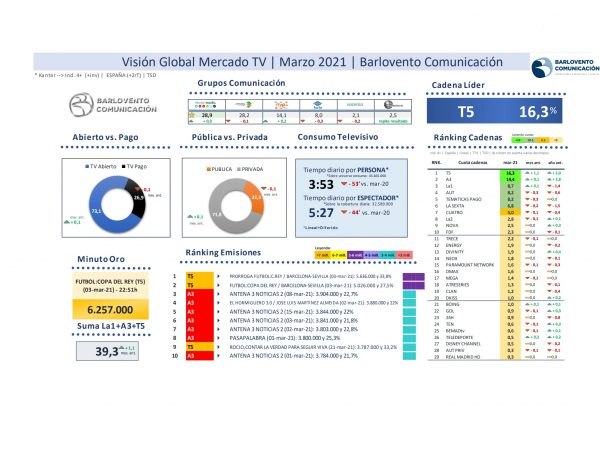 vision global mercado, tv, marzo, 2021, barlovento, programapublicidad