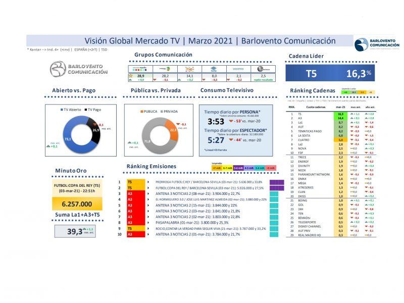 vision global mercado, tv, marzo, 2021, barlovento, programapublicidad