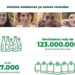 Ecovidrioestrena 'Yo Soy Reverde', en toda Andalucía, con Glocally y Siempre Así