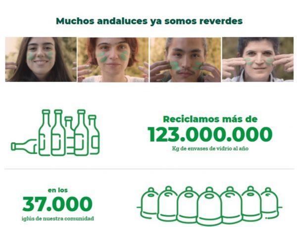 Ecovidrio ,estrena ,Yo Soy Reverde, campaña, multimedia , regional ,Andalucía, glocally,programapublicidad