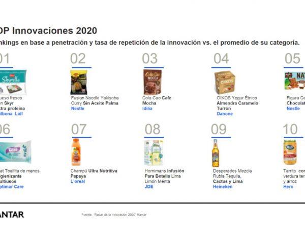 top, innovaciones, 10 marcas, fabricantes, kantar, radar, innovación, valencoso, programapublicidad