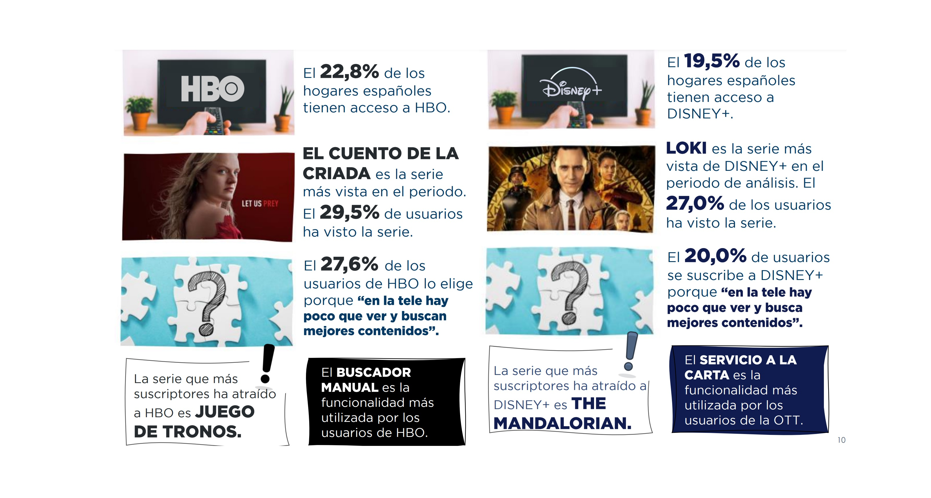 https://www.programapublicidad.com/wp-content/uploads/2021/07/HBO-Disney2ª-ola-2021-BARÓMETRO-TV-OTT-TRACKING-trimestral-Televisión-de-Pago-OTTs-España-plataformas-VOD-10.000-entrevistas-Barlovento-Comunicación-programapublicidad.jpg