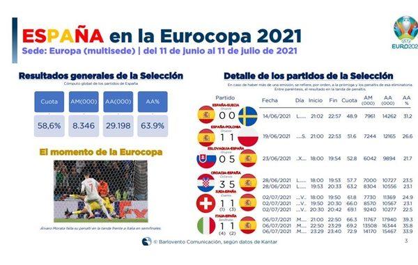 eurocopa, barlovento, tv, programapublicidad