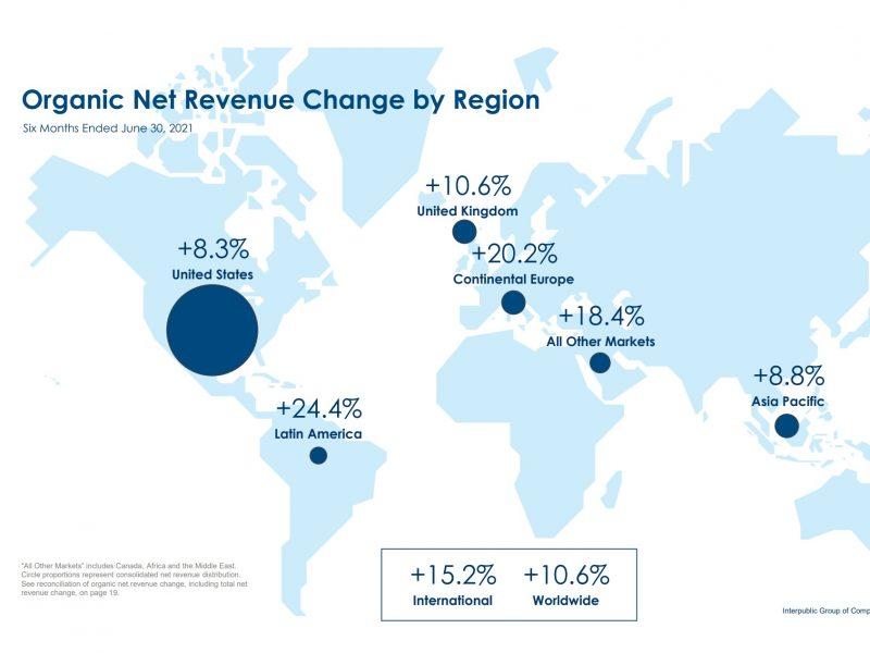 ipg, organic net, revenue, region, programapublicidad