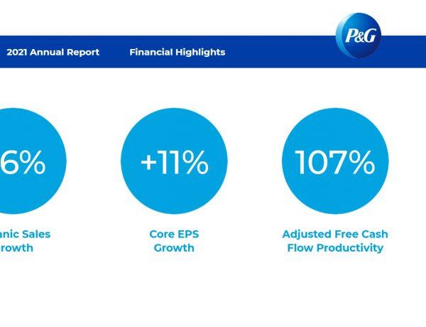 resultados, Procter & Gamble , #SteppingUp ,#ForceForGood , #LeadWithLove , #PGLifeLab, María Luisa Chacón ,Director ,Comunicación , programapublicidad
