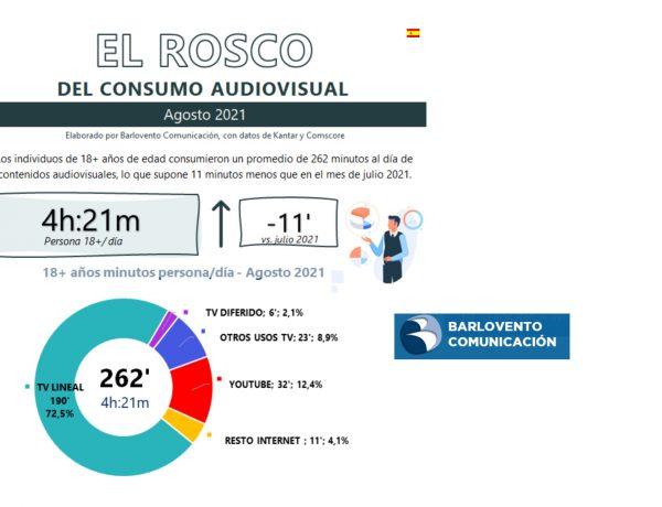 ROSCO, AGOSTO, 2021,Barlovento Comunicación, programapublicidad
