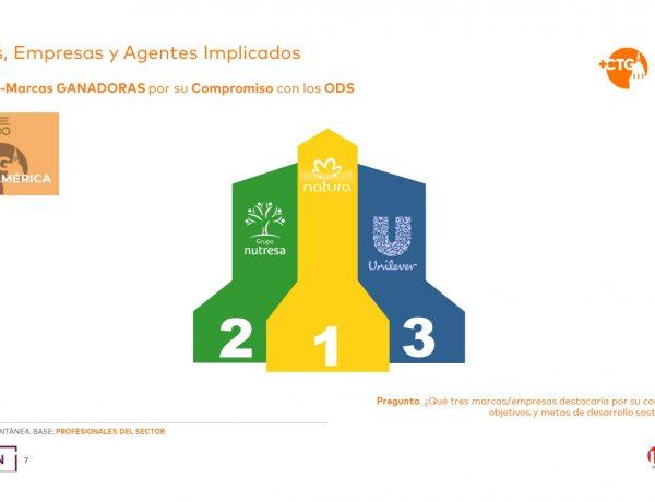 estudio scopen, retos, colombia, latam, desarrollo sostenible, marcas, empresas, natura, nutresa, unilever, programapublicidad