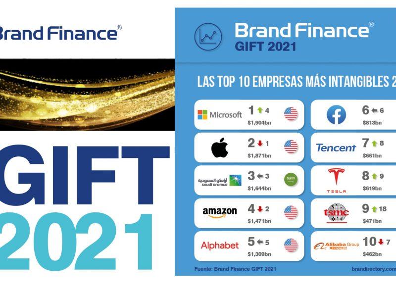 top 10, empresas, intangibles, gift,2021, brand finance, programapublicidad