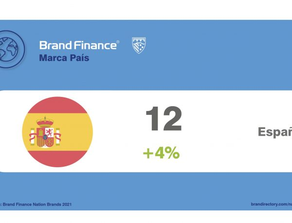 brand finance, marca, pais, programapublicidad